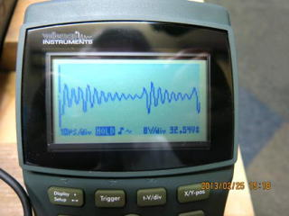 Đồ thị bước sóng của sóng điện từ